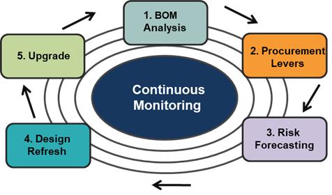 monitoring_1